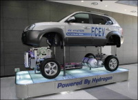Hyundai : l'hydrogène prend son envol
