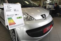 Bonus/malus : combien allez-vous payer pour votre prochaine voiture ? Les tarifs de 2500 modèles