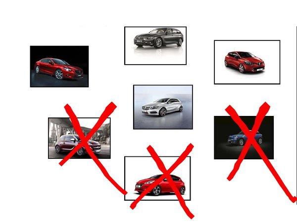 Plus belle voiture de l'année 2012 : la Peugeot 208 GTi éliminée !