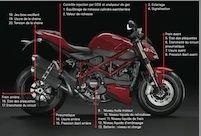 Ducati vous offre un bilan de santé gratos jusqu'au 14 février 2015