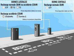 Paris : après Velib et Autolib, voici Belib, réseau de bornes de recharge