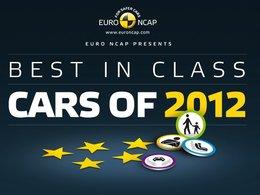 Euro N-Cap dévoile les autos 2012 les plus sûres