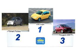 Le Top 10 des voitures les plus sobres