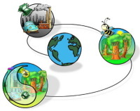 Sondage : quand une entreprise s'engage en faveur du développement durable, c'est une stratégie de communication