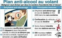 Alcool au volant: de nouvelles mesures