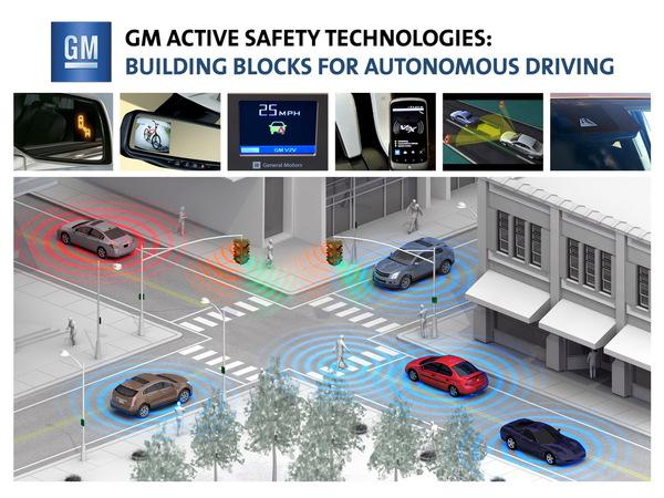 GM promet la voiture sans pilote pour 2020
