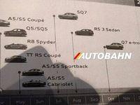 Audi : un calendrier complet nous montre les futures nouveautés