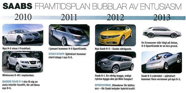 Toute la gamme Saab à venir!