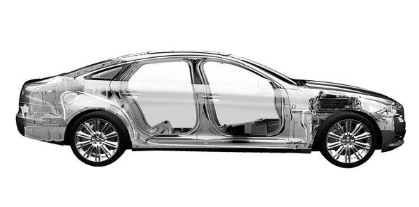 De l'aluminium pour tous les futurs modèles Jaguar et Land Rover