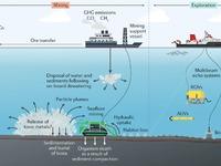 Métaux pour voitures électriques : draguer le fond des océans plutôt que faire des mines ?