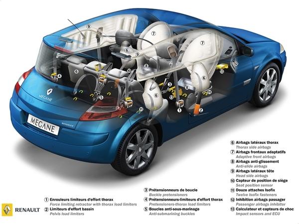 Photo Renault Megane 2