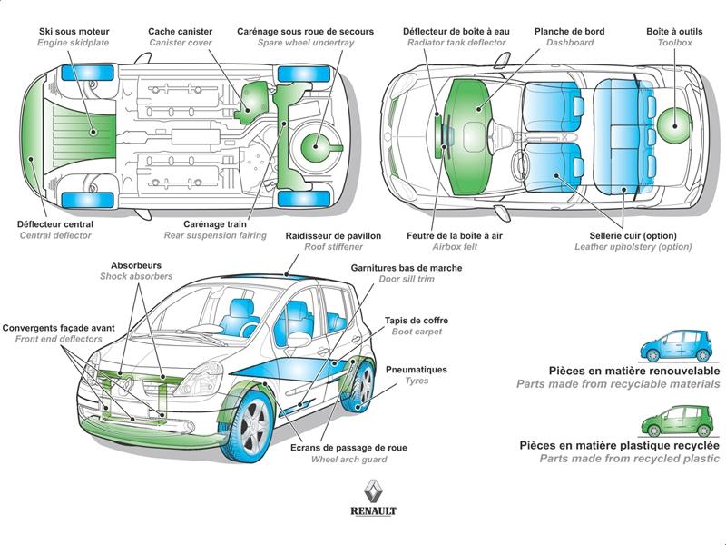 Schema Elettrico Renault Modus : Photos renault modus caradisiac