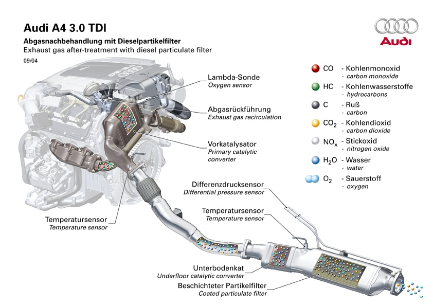 photos audi a4  3e generation