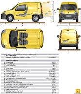 renault kangoo 2 express essais fiabilit avis photos vid os. Black Bedroom Furniture Sets. Home Design Ideas